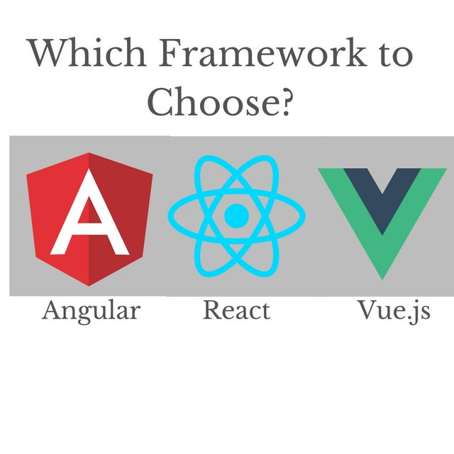 Which Framework to choose from Angular vs Vue.js vs React? | Caramella